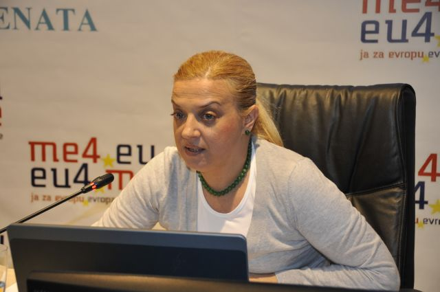 ivana petricevic
