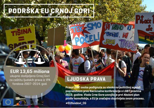 EU ljudska prava3