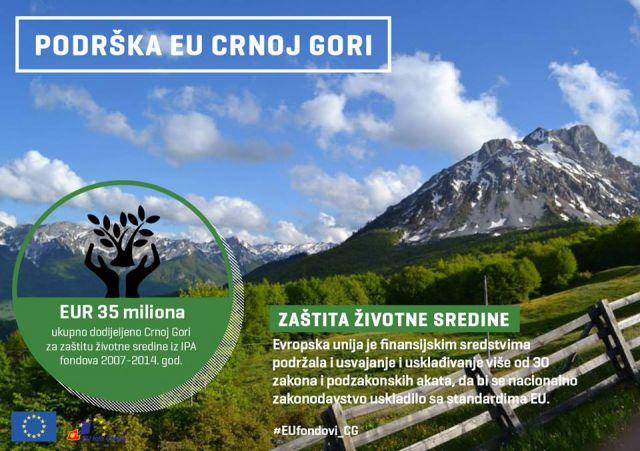 Infografik ZZS2