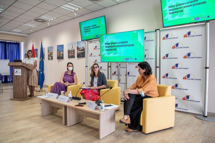 Fotografija 4: Stabilna visoka podrška članstvu Crne Gore u Evropskoj uniji